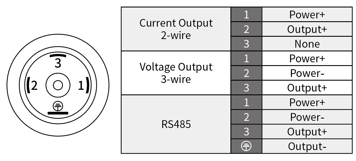 pressure-transmitter-wiring-diagram